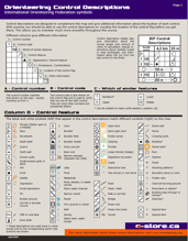 Picture of O-Store Reference Guide Set, English, downloadable